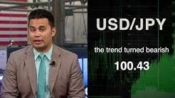 08/18: Stocks slide on data and the Fed, USD turns bearish