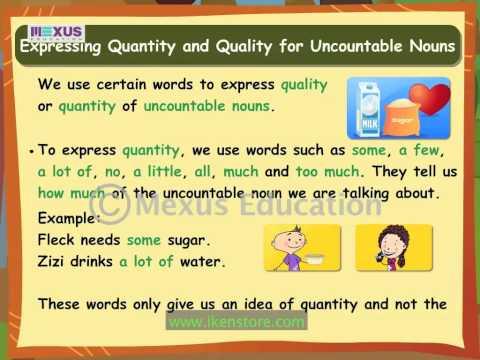 changing essay into speech