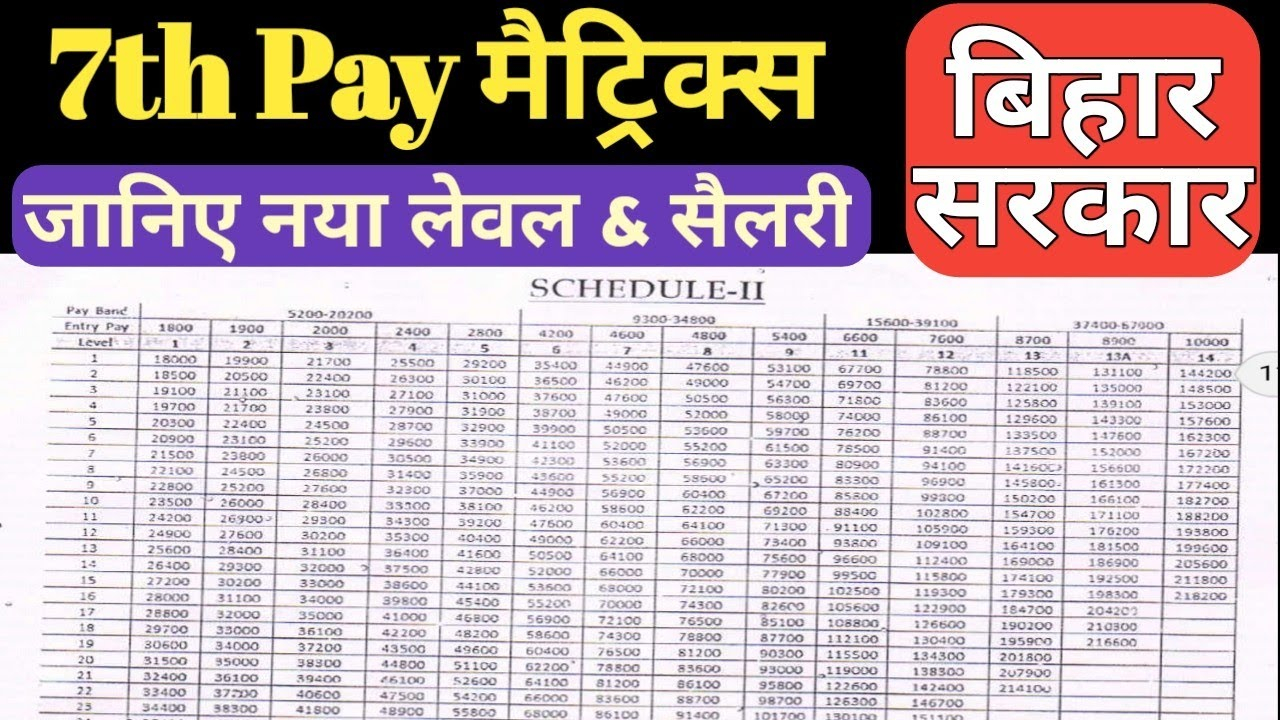7th Pay Commission Pay Matrix for Bihar State Government Employees &  Pensioners #Bihar 7thPay Rules