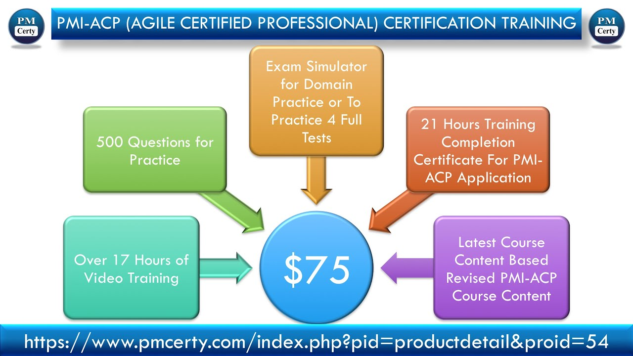 Pmi Acp Certification An Overview Youtube