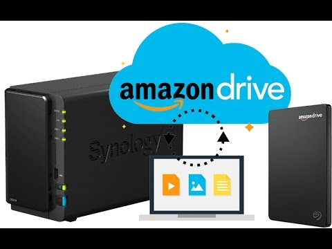 Amazon Drive adds Syncing + My Backup Method - AFTVnewscast 64 Excerpt