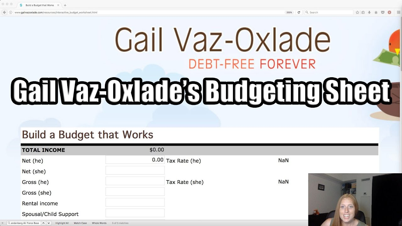 Gail VaxOxlades Budgeting Sheet – Interactive Budget Worksheet