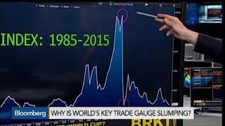 Why Is the World's Key Trade Gauge Slumping?
