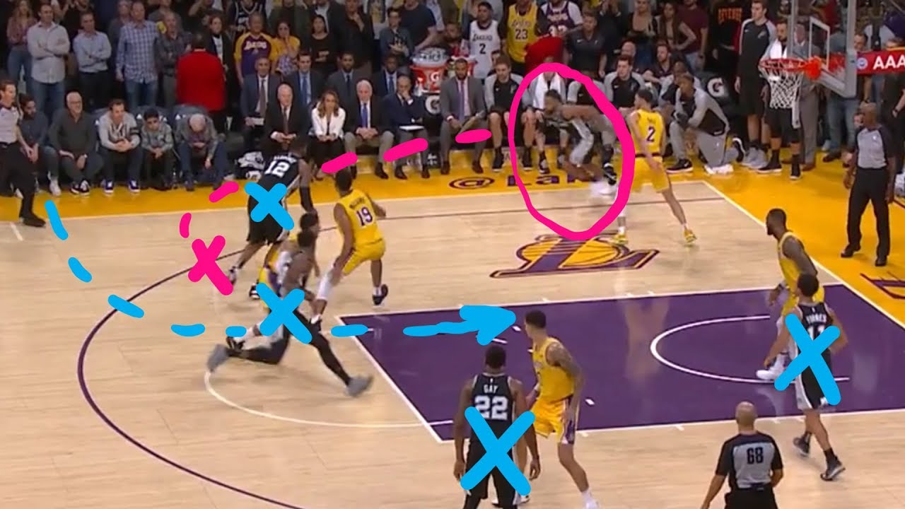 Breakdown: Spurs TRICK PLAY To Beat LEBRON