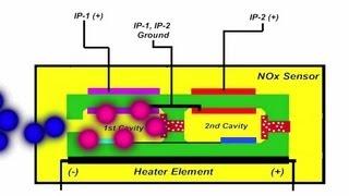 Load Testing A Cummins Outlet Nox Sensor 12 Volt Supply Circuit