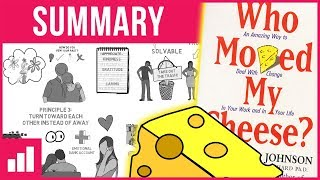 WHO MOVED MY CHEESE BY DR SPENCER JOHNSON :: ANIMATED BOOK SUMMARY