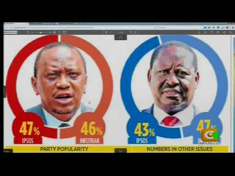 Power Breakfast: Opinion polls division ahead of elections