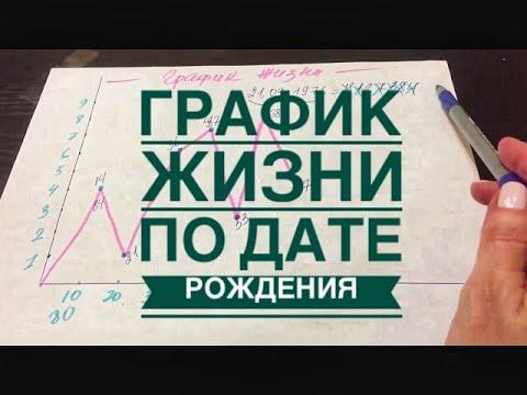 График - Код Жизни