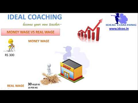 PART 6- MONEY WAGES VS REAL WAGES