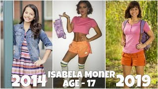 Dora the Explorer Real Name and Age