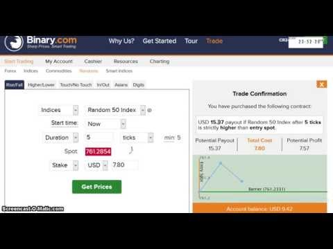Binary options investments system forum