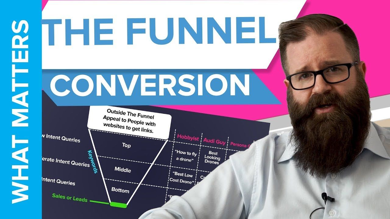 Marketing Funnels: How To Build Your Funnel for Conversions