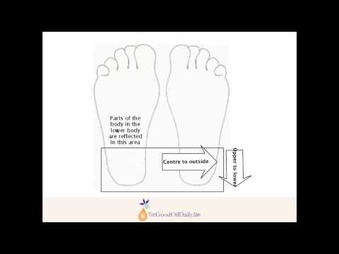 Simple Foot Massage Demo with Essential Oils No.3: Golden Touch