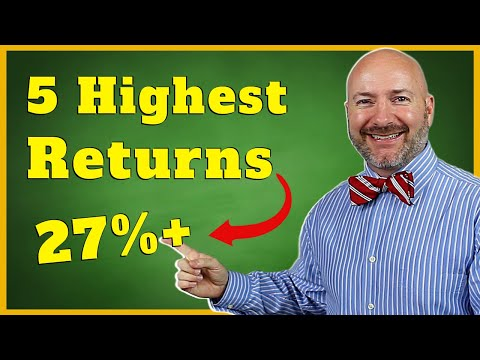 What are the Highest Return Investments?