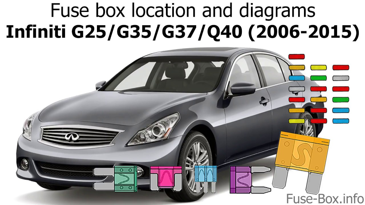 Fuse box location and diagrams: Infiniti G25, G35, G37, Q40 (2006-2015) -  YouTubeYouTube