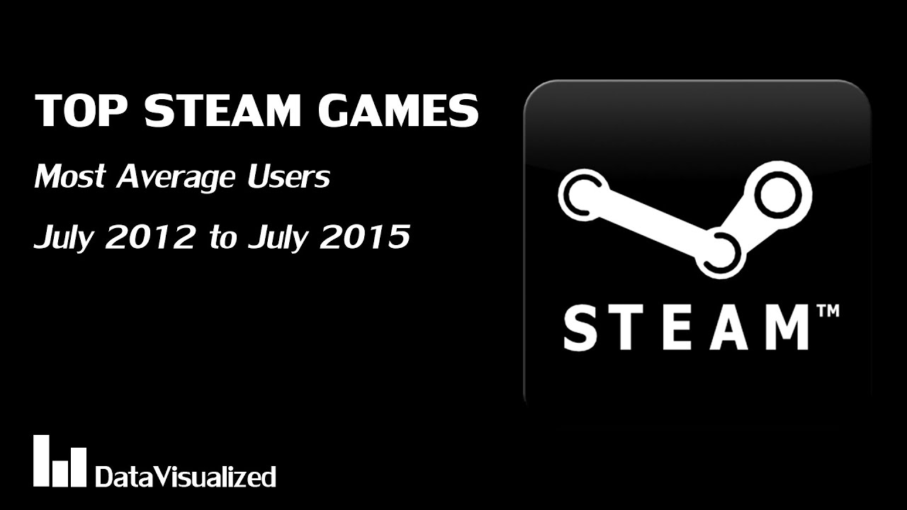 how to delete games data from steam