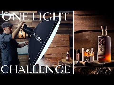 Professional Product Photography With One Light