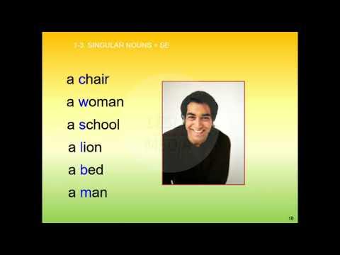 ch.-1-using-be-(b)-belajar-bahasa-inggris---kuasai-grammar-#belajar-bahasa-inggris-#terbaru