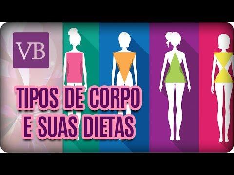 Tipos de Corpo e A Dieta Ideal - Você Bonita (18/09/17)