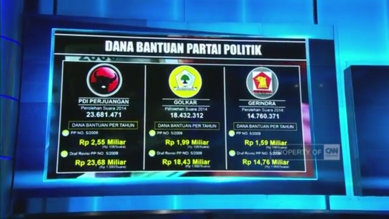 Hasil gambar untuk dana bantuan politik