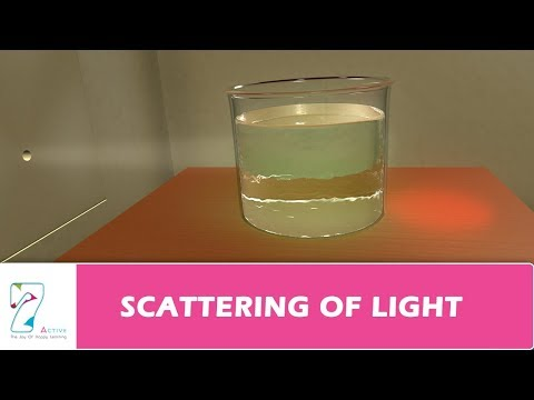 SCATTERING OF LIGHT