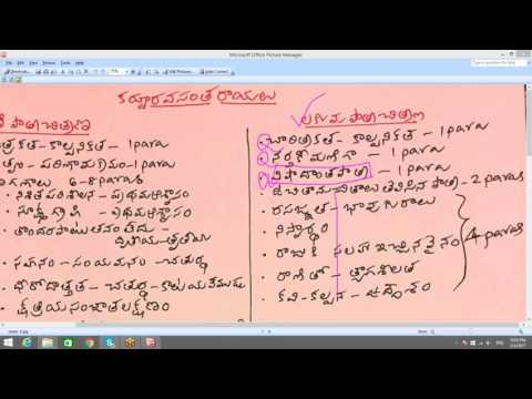 Dr C Narayana Reddy Karpura Vasantha Rayalu - Analysis of the Questions