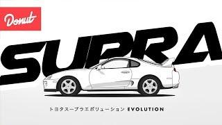Evolution of the Toyota Supra| Donut Media thumbnail
