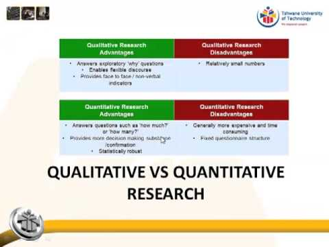 Theme 4: Quantitative vs Qualitative studies - YouTube
