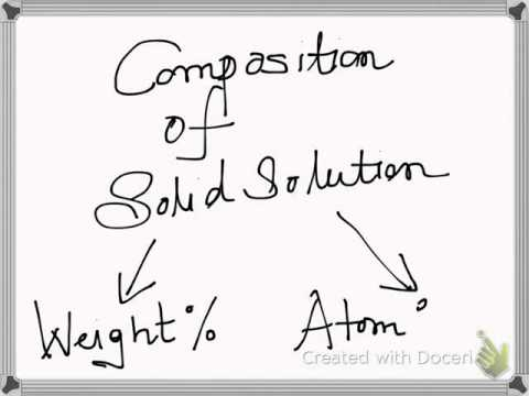 Concept of Solid Solutions