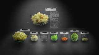 The Science Of Macaroni Salad: What's In A Mixture? - Josh Kurz