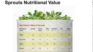 Sprouts Nutritional Value
