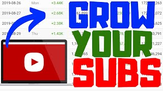 How To Grow Your Youtube Channel In 2019 (For Beginners)