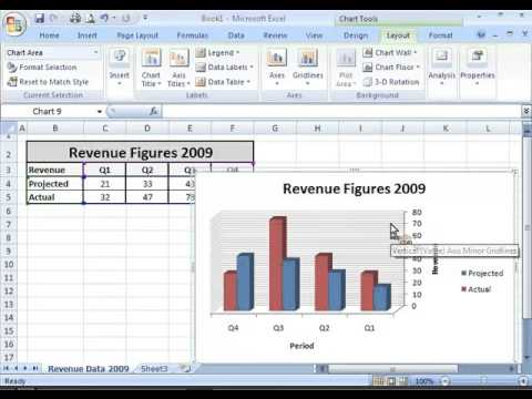 Microsoft excel how to display or hide chart axes or gridlines microsoft excel how to display or hide chart axes or gridlines ccuart Choice Image