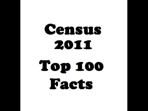 Census of India 2011 || Most Important MCQ | SSC-CGL | IAS PCS | Railway Banking CDS