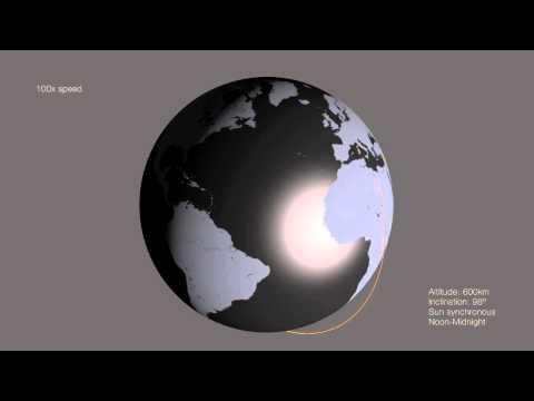 Sun-synchronous low earth orbit