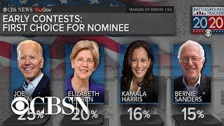 CBS News Battleground Tracker polls show the Democratic delegate race is tightening among top tie…