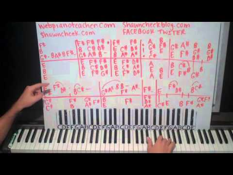 Blessings Piano Lesson Part 1 Laura Story Youtube