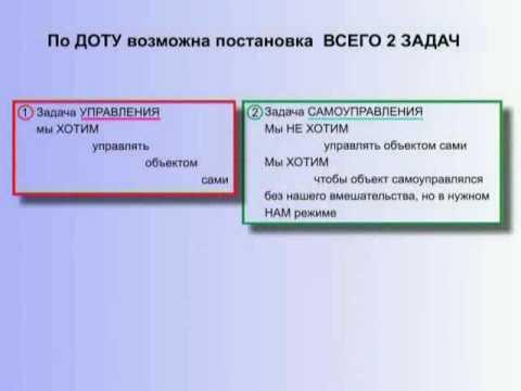 Основы Достаточно Общей Теории Управления Ч.1 (3 из 22)