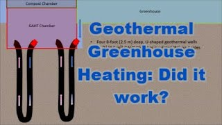 Did Geothermal Heating work for Greenhouse 2.0?  (Part 2)