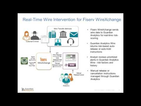 Stop Wire Fraud with Guardian Analytics Wire for Fiserv WireXchange