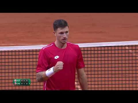 Highlights: Austria 2-3 Chile | Davis Cup Qualifiers 2019