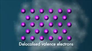 Metallic Bonding and its properties 1