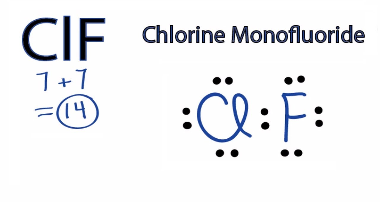 medium resolution of cl dot diagram wiring diagram source dot diagram science ch dot diagram