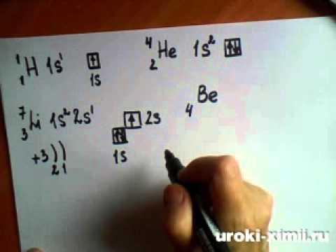 Химия 11 класс строение атома видеоурок