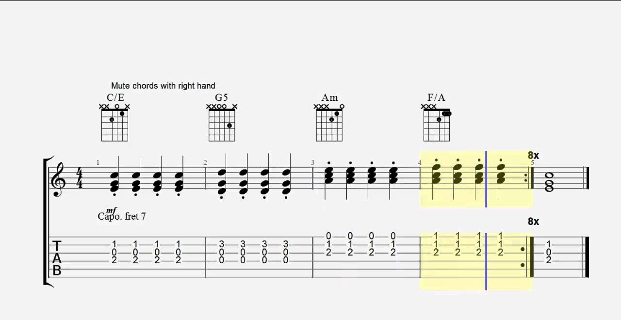 Guitar Tab   Perfect Two   Intro   Chords   Play Along