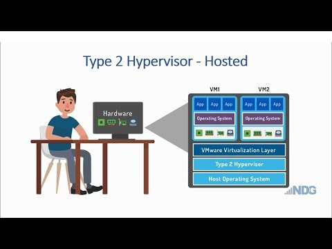 what-is-a-hypervisor?