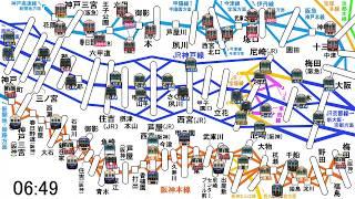 阪急・JR・阪神線 大阪梅田~神戸三宮間の運行略図