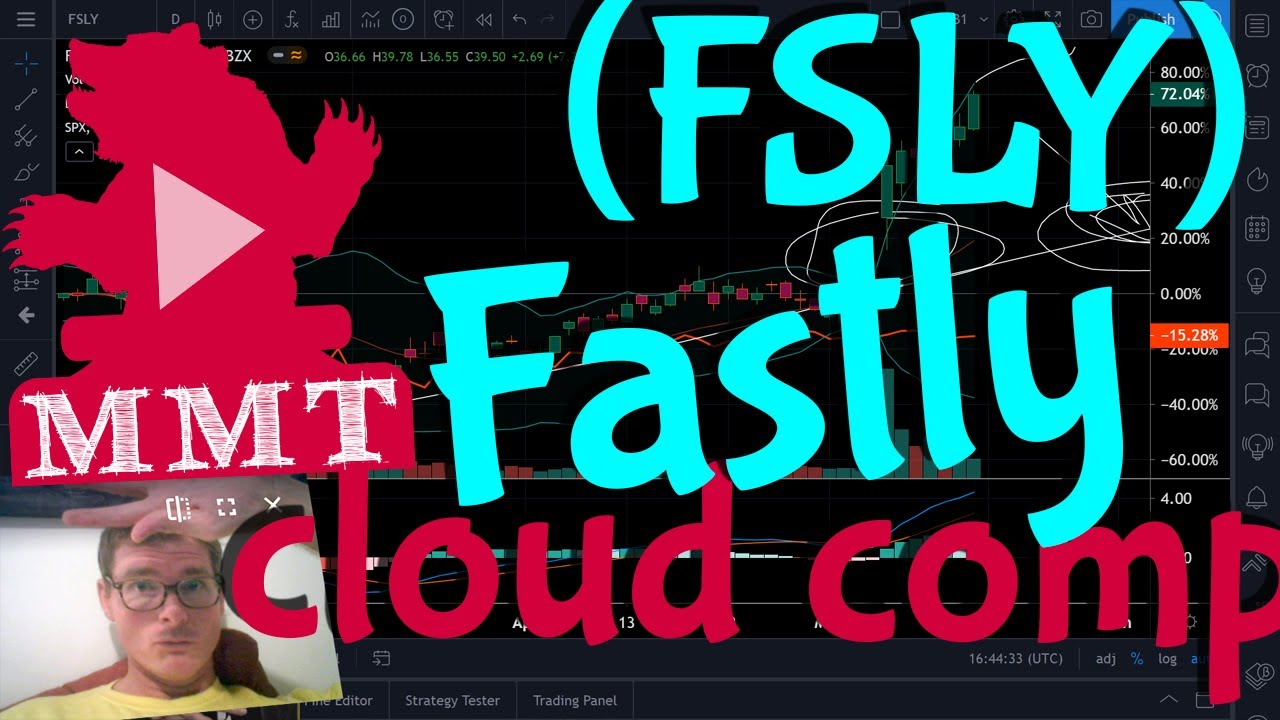 Fastly stock FSLY: forecast - YouTube