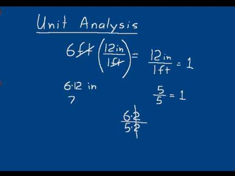 DIVE Integrated Chemistry and Physics Lecture 3 Units and Unit Analysis