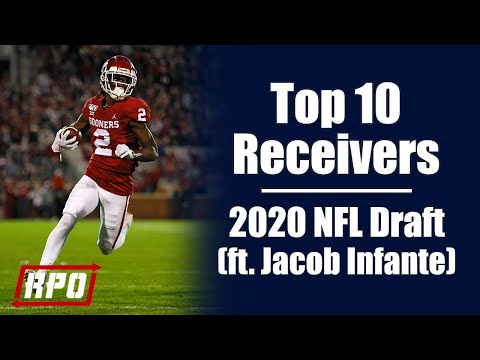 Ranking the Top 10 Wide Receiver Prospects of the NFL Draft's Class of 2020